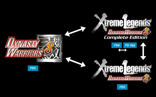 Dynasty Warriors 8 Xtreme 4