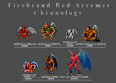 red_arremer_firebrand_chronology